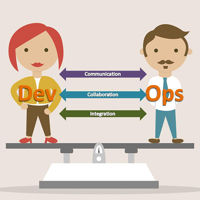 How Certain Software Solutions Can Automate Your DevOps